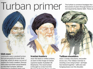 turban_primer_thumbnail