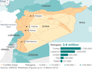 Syrian-Refugees-Inline-01